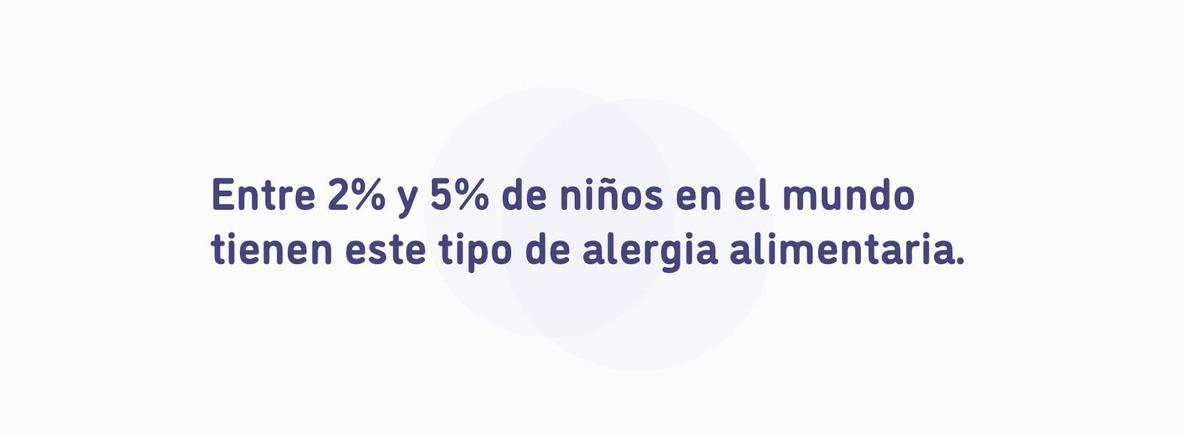 Entre el 2% y el 5% de niños en el mundo tienen este tipo de alergia alimentaria